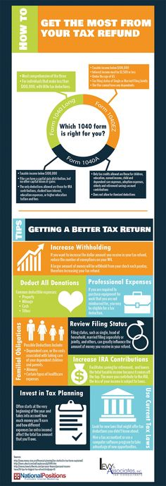 Filing taxes can be confusing for anyone, here's an infographic that will give you a few tax tips for increasing your refund. Women's finance and tax help Tax Refund, Tax Deductions, Income Tax Preparation, Tax Help, Budgeting Finances, Credit Score, Money Matters, Personal Finance, Saving Money