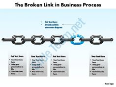 the broken link in business process powerpoint templates Broken Link, Layout Design, Infographic, Presentation, Templates, Make It Yourself, Business, Infographics, Stencils