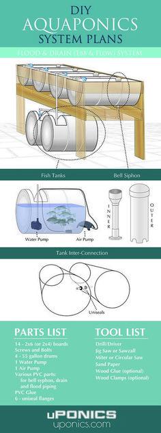 Really nice set of aquaponics plans! #hydroponicgardening