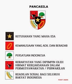 Pancasila are the five official philosophical principles of Indonesia. Belief in the absoluteness of God, just and civilised humanity, the unity of Indonesia, democracy guided by the inner wisdom in the unanimity arising out of deliberations amongst representatives, and social justice for all of the people of Indonesia.