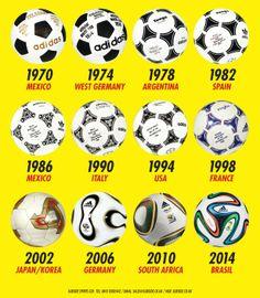 Historia de balones de la Copa del Mundo 1970-2014 Football Cards, Football Soccer, Soccer Ball, World Cup 2014, Fifa World Cup, Lionel Messi, Soccer World, Football Pictures, Yesterday And Today