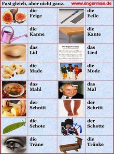 German vocabulary - Similar sounding words