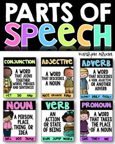 Parts of Speech Poster Set for Elementary - Adverb, Noun, Conjunction, Interjection, Pronoun, Verb, Adjective, Preposition