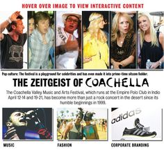 COACHELLA 2013: The Zeitgeist of Coachella explained. Click to view interactive graphic on PE.com.