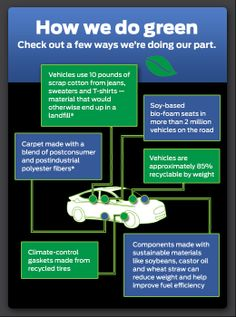 How does help reduce their impact on the environment? These are just a few of the many ways. Van Car, Ford News, Car Ford, Electric Cars, Infographics, Green, Environment, Articles, Infographic