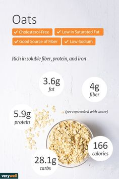 Calories in oatmeal can range based on type and brand. See oatmeal nutrition facts, tips, recommendations and recipes. Calories in oatmeal can range based on type and brand. See oatmeal nutrition facts, tips, recommendations and recipes. Oatmeal Nutrition Facts, Nutrition Holistique, Nutrition Quotes, Holistic Nutrition, Proper Nutrition, Nutrition Plans, Nutrition Education, Rolled Oats Nutrition, Nutrition Websites