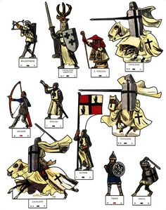 IPB Image Mini Craft, Toy Craft, Medieval, Paper Toys, Paper Crafts, Papercraft Anime, Toy Theatre, Paper Folding, Toy Soldiers