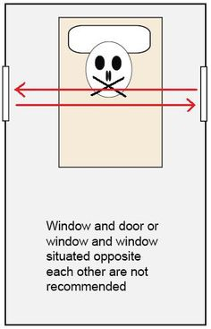 windows and door planning  - architect would need to know this tip .