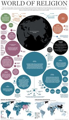 The National Post's graphics department takes a look at how the world's religions break down. Discover popularity of religions around the world