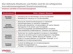 Innovationsmanagement_Strukturen und Rollen