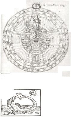 From Psychology and Alchemy by Carl Jung.    The anima mundi, guide of mankind, herself guided by God.-Engraving by J.-T. de Bry,from Fludd, Vtriusque cosmi (1617