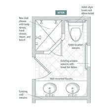 Resultado de imagen de small bathroom plans