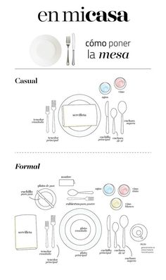 Dinning Etiquette, Table Setting Etiquette, Table Settings, Good Manners, Table Manners, Etiquette And Manners, Ideas Para Fiestas, Clean House, Good To Know