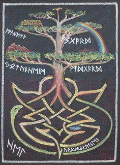 "Check out my set ""Most Interesting here! Blackboard Drawing, Chalkboard Drawings, Chalk Drawings, Chalkboard Art, North Mythology, Chalkboard Pictures, Classroom Tree, Tree Of Life Artwork, Form Drawing"