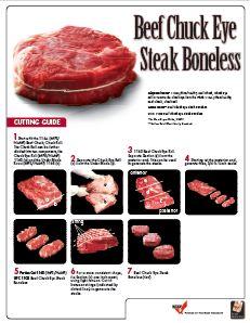 Beef Chuck Eye Steak Cutting Guide