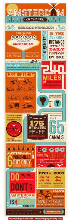 Amsterdam and its bike culture | #travel #infographic repinned by @Piktochart