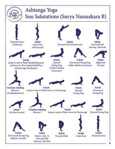 Sun Salutation B Surya Namaskara B - The Yoga of Travel Sun Salutation Sequence, Arm And Shoulder Muscles, Surya Namaskara, Yoga Breathing, Ashtanga Yoga, Kundalini Yoga, Types Of Yoga, Free Yoga, Yoga Poses For Beginners