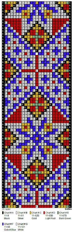 Cross Stitch Patterns, Charts, Beading, Jewellery, Embroidery, Paper, Crochet, Scrappy Quilts, Hardanger