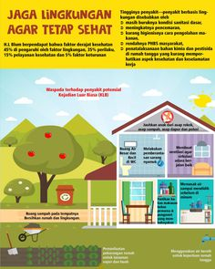 34 Best Poster Kesehatan Images Health Education Health Tips