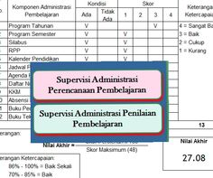 Aplikasi Penilaian Pembelajaran Lengkap dengan Supervisi Administrasi (Excel)