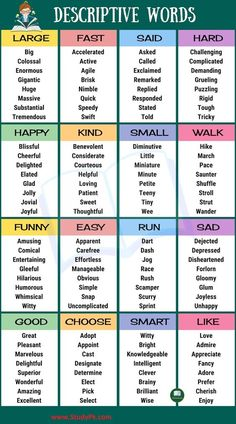 Learn english vocabulary - List of Descriptive Words Adjectives, Adverbs and Gerunds in English – Learn english vocabulary Teaching English Grammar, English Vocabulary Words, Learn English Words, English Phrases, English Language Learning, English Adjectives, Academic Vocabulary, English Verbs List, Learn English Speaking