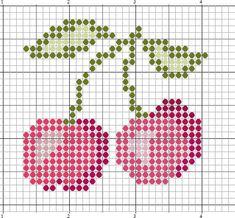 Este é o motivo deu ter criado este blog,,,o tal gráfico de cereja que me deu tanto trabalho kkkkdias e dias tentando desvendar o tal gráfico.....passando para