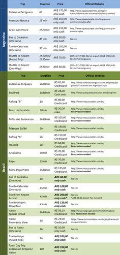 Table Prices In Iguazu