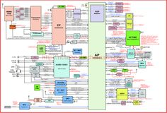 GT-I9505 motherboard - Google zoeken