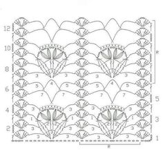 Crochet pattern: several very similar scarf pattern - maomao - I heart action Bonnet Crochet, Crochet Lace Edging, Crochet Motifs, Crochet Borders, Love Crochet, Crochet Doilies, Knit Crochet, Crochet Patterns, Crochet Stitches Chart