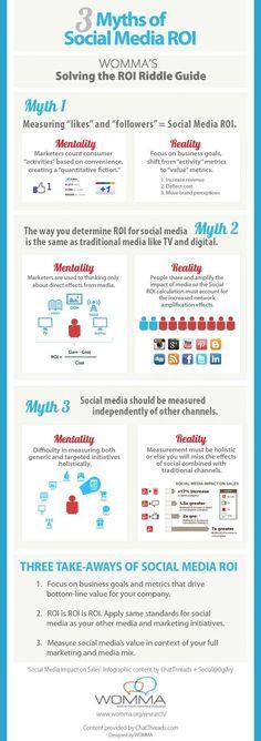 3 Myths of #SocialMedia #ROI #infographic
