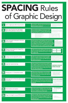 The Rules of Graphic Design poster series was designed to present a daunting…