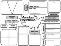 This graphic organizer is a great front loading or ending activity for American Imperialism. It covers American motives, Spanish American War, annexation of Hawaii, Panama Canal, Open Door Policy in China, along with the presidents Roosevelt, Taft, and Wilson.
