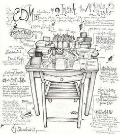 Journal art. #art #journal #drawing #sketch