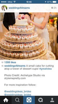 Cake ideA for a wedding