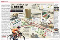 Infográfico - Uma cidade amiga da bicicleta