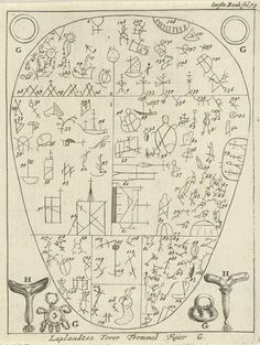 Laplandse tovertrommel, Jan Luyken, 1682