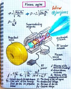 I decided to pay attention to the ion engine. Like any rocket engine the ion engine is also a jet engine, check out my post with… Physics 101, Physics Formulas, Physics Experiments, Modern Physics, Physics And Mathematics, Engineering Notes, Engineering Science, Science Education, Primary Education