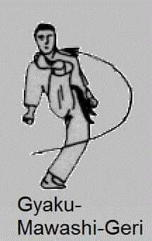 Shotokan