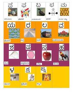 10 Inspiring Our Kids Learning Kannada Images Complete Kannada Alphabets Chart With Pictures Learn Arabic Alphabet, Alphabet Words, Alphabet Charts, Alphabet For Kids, Learning The Alphabet, Learning Arabic, Kids Learning, Times Table Chart, Kannada Language