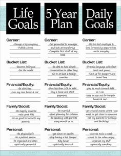 Life Plan Template Free Best Of the 3 Steps to A 5 Year Plan Goals & Goal Setting