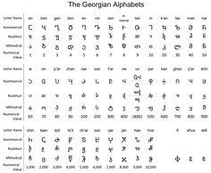 туры в Грузию tourismgeo.com Georgian alphabet Georgian letters