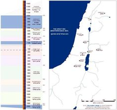 Israel History Maps: Geographical Chronology Of Jewish Sovereignty And Presence In The Middle East For Android And iOS