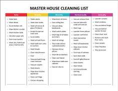 Printable Master House Cleaning List by GraceByFaith on Etsy, $1.99
