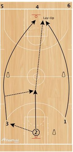 These passing drills were posted in the FastModel Sports Basketball Plays and Drills Library The site has thousands of drills and plays that have been submitted by coaches from all levels and from all over the world. You can…Read more → Basketball Bracket, Sport Basketball, Basketball Tricks, Basketball Practice, Basketball Wives, Basketball Workouts, Basketball Skills, Basketball Uniforms, Training