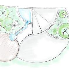 Step by Step ..Treppenideen #stairway #garden #landscaping #gartenplanung #gartentreppen #gartenidee