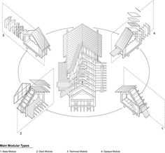 Image 30 of 31 from gallery of House / Teke Architects Office. Contemporary Architecture, Architecture Design, Drawing Architecture, Arch House, Modern Farmhouse Exterior, Gallery, Image 30, Architects, Architectural Photography