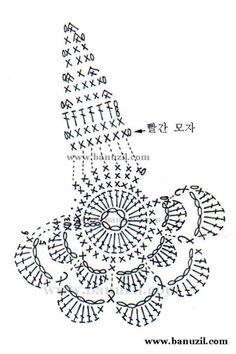 - Her Crochet Crochet Angel Pattern, Crochet Doily Patterns, Crochet Doilies, Crochet Flowers, Crochet Christmas Ornaments, Christmas Crafts For Gifts, Handmade Christmas, Crochet Stitches Free, Thread Crochet
