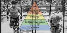 The CrossFit Pyramid is a listing of the 5 most important aspects of your fitness from CrossFit HQ. These 5 elements are the base of functional fitness