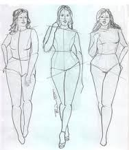 Plus Size Croquis Templates Fashion illustration Croquis Fashion Design Template, Fashion Templates, Fashion Design Sketches, Fashion Model Sketch, Design Templates, Fashion Illustration Template, Illustration Mode, Fashion Illustrations, Design Illustrations