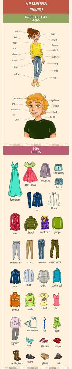 Nombres: cuerpo y ropa.